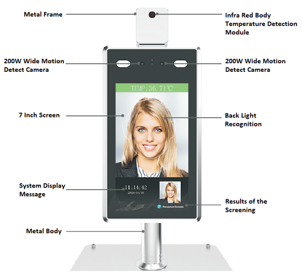 Face Recognition Screening Machine