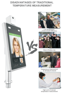 Advantages of K1000 Face Recognition Access Control with Covid temperature measurement